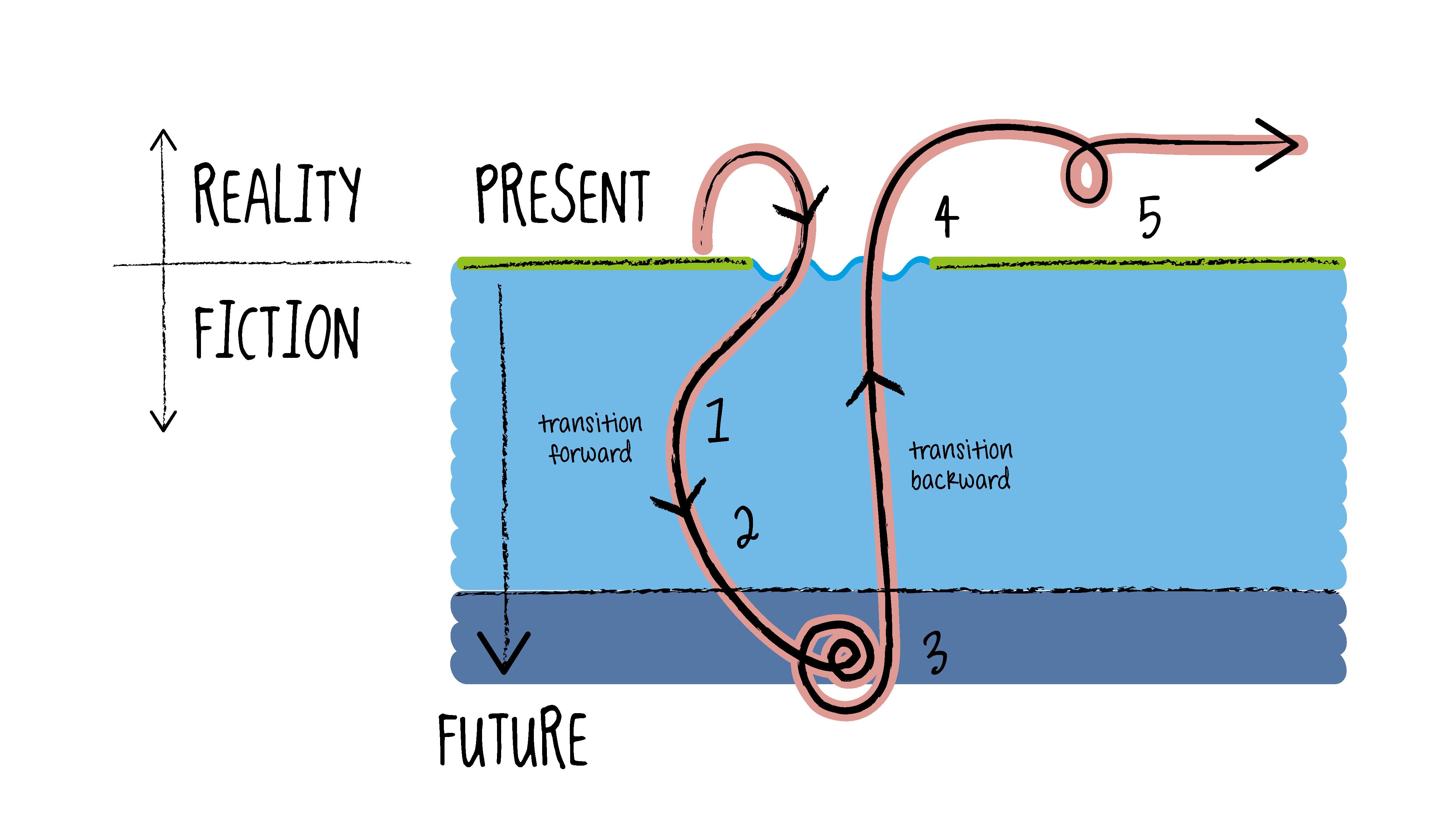 diagramas_finales-03